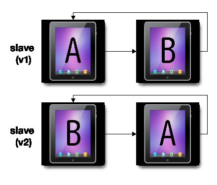 ab-ba